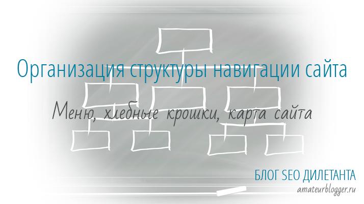 organizaciya-struktury-navigacii-sajta