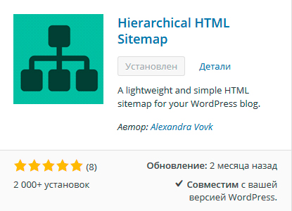Плагин Hierarchical HTML Sitemap